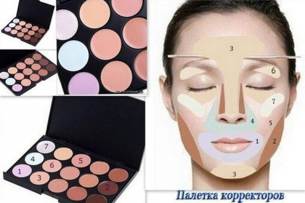 Как правильно нанести палитру на лицо