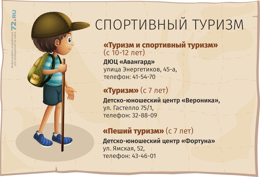 Спорт для ребенка 5 лет тюмень